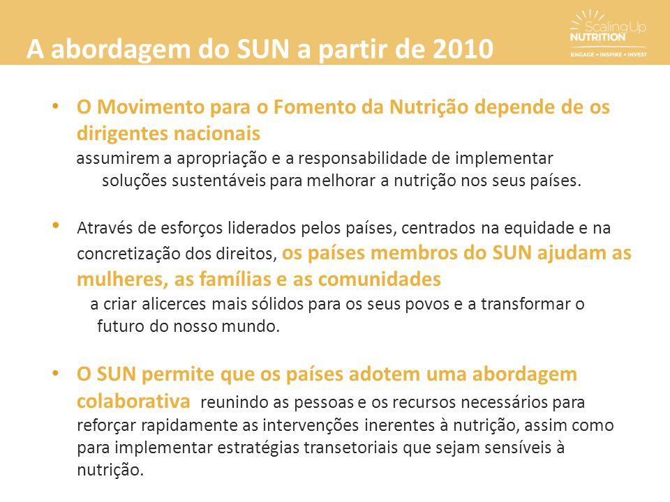 A abordagem do SUN a partir de 2010 O Movimento para o Fomento da Nutrição depende de os dirigentes nacionais assumirem a apropriação e a responsabili
