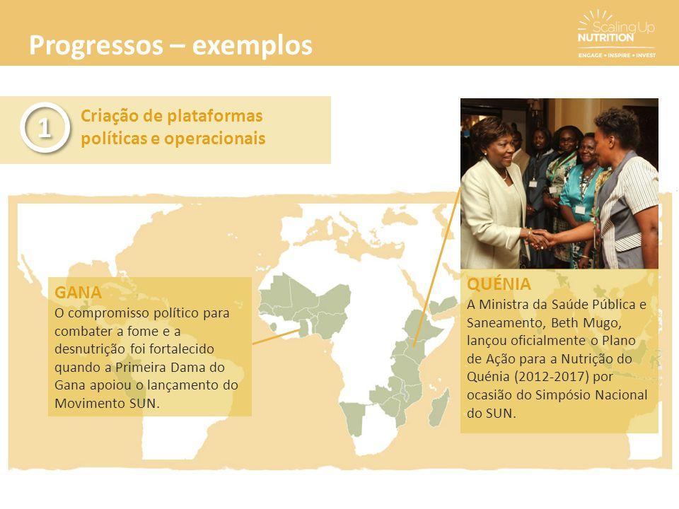 Progressos – exemplos Criação de plataformas políticas e operacionais 1 1 GANA O compromisso político para combater a fome e a desnutrição foi fortale