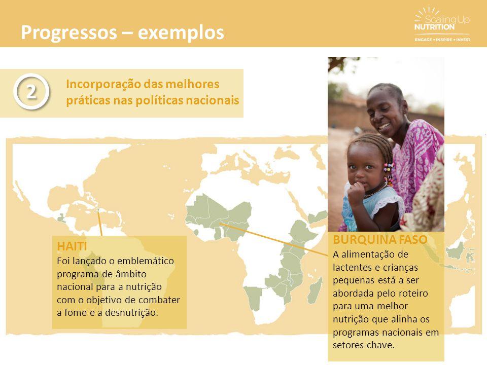 Progressos – exemplos Incorporação das melhores práticas nas políticas nacionais 2 2 BURQUINA FASO A alimentação de lactentes e crianças pequenas está