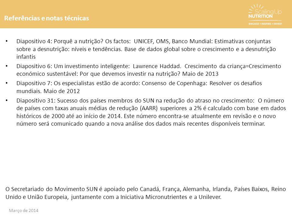 Diapositivo 4: Porquê a nutrição? Os factos: UNICEF, OMS, Banco Mundial: Estimativas conjuntas sobre a desnutrição: níveis e tendências. Base de dados