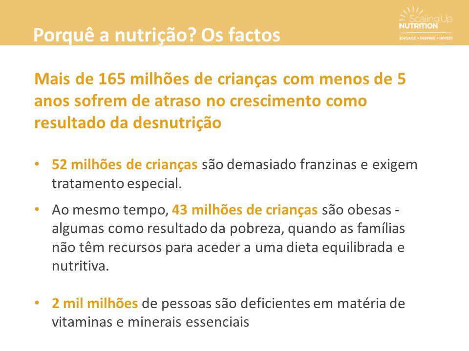 Mais de 165 milhões de crianças com menos de 5 anos sofrem de atraso no crescimento como resultado da desnutrição 52 milhões de crianças são demasiado