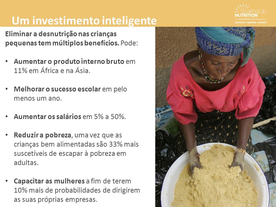 Eliminar a desnutrição nas crianças pequenas tem múltiplos benefícios. Pode: Aumentar o produto interno bruto em 11% em África e na Ásia. Melhorar o s