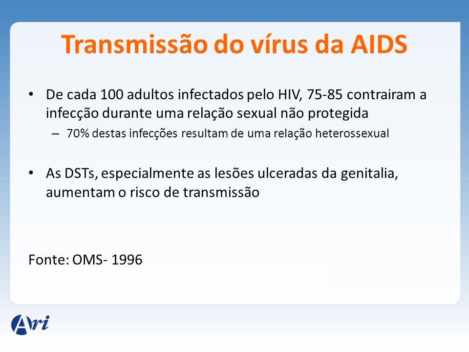Transmissão do vírus da AIDS De cada 100 adultos infectados pelo HIV, 75-85 contrairam a infecção durante uma relação sexual não protegida – 70% desta