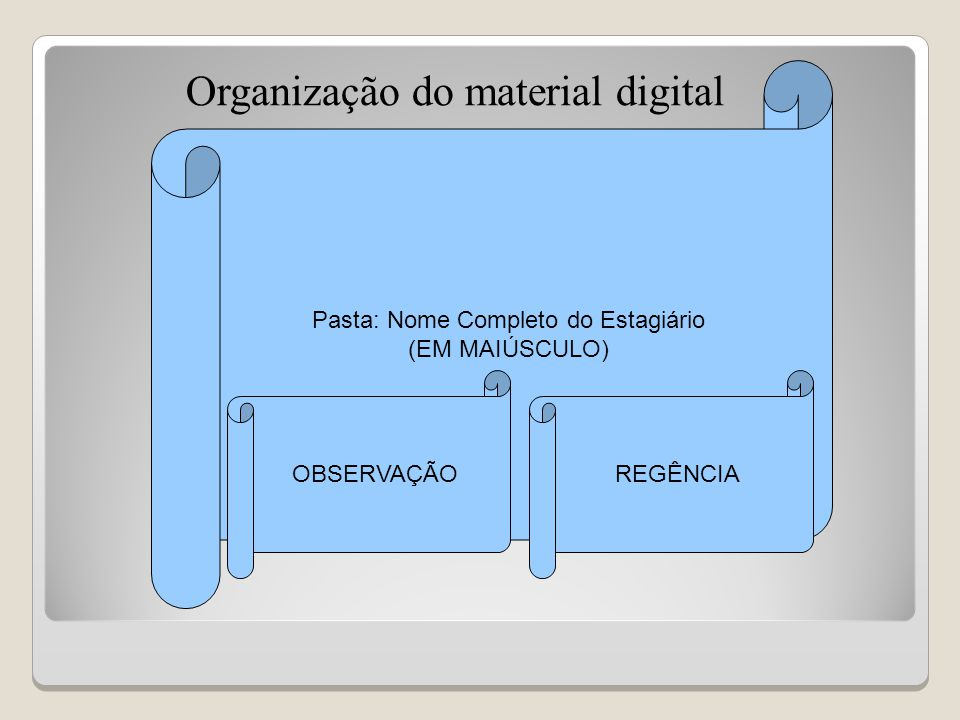 Organização do material digital Pasta: Nome Completo do Estagiário (EM MAIÚSCULO) OBSERVAÇÃOREGÊNCIA