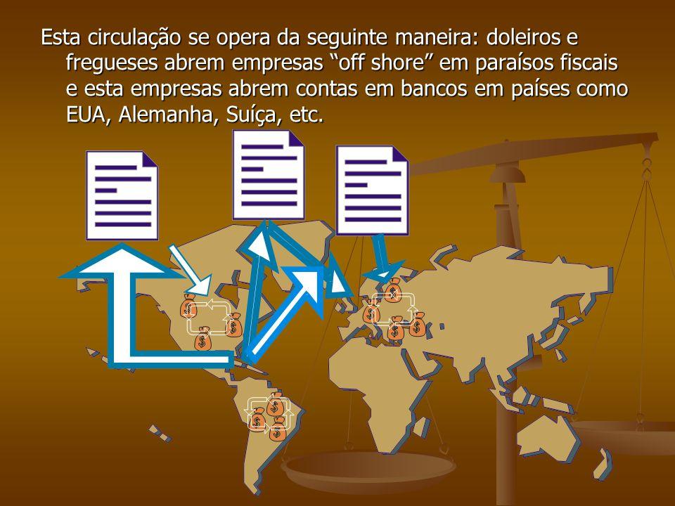 Esta circulação se opera da seguinte maneira: doleiros e fregueses abrem empresas off shore em paraísos fiscais e esta empresas abrem contas em bancos