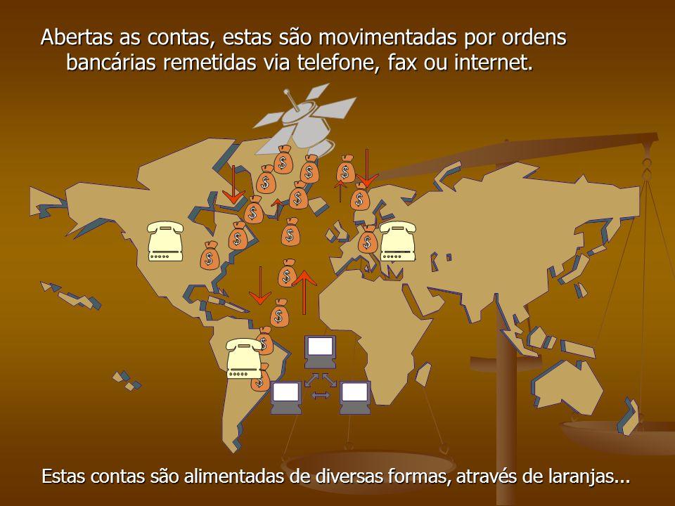 Abertas as contas, estas são movimentadas por ordens bancárias remetidas via telefone, fax ou internet. Estas contas são alimentadas de diversas forma