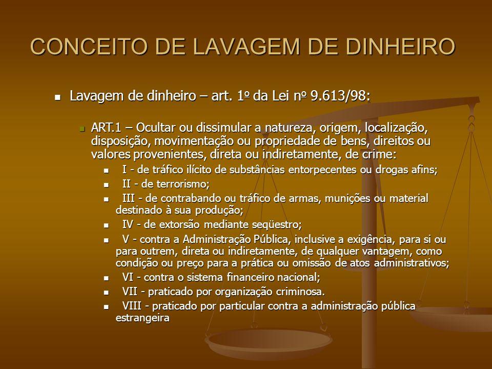 CONCEITO DE LAVAGEM DE DINHEIRO Lavagem de dinheiro – art. 1 o da Lei n o 9.613/98: Lavagem de dinheiro – art. 1 o da Lei n o 9.613/98: ART.1 – Oculta