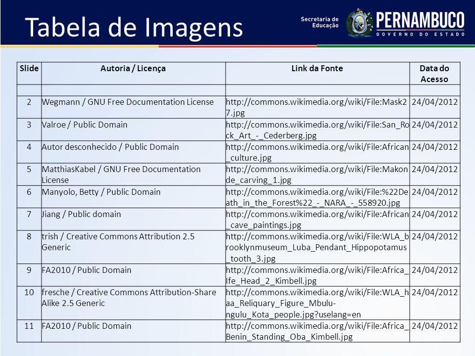 Tabela de Imagens SlideAutoria / LicençaLink da FonteData do Acesso 2Wegmann / GNU Free Documentation Licensehttp://commons.wikimedia.org/wiki/File:Ma