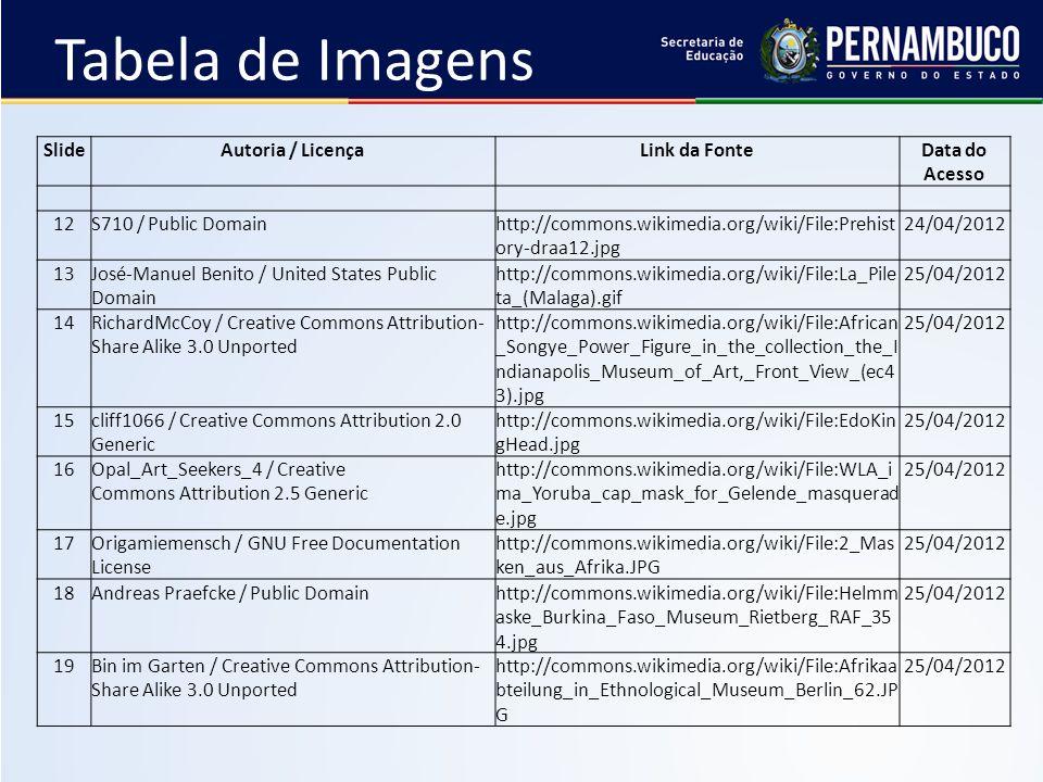 Tabela de Imagens SlideAutoria / LicençaLink da FonteData do Acesso 12S710 / Public Domainhttp://commons.wikimedia.org/wiki/File:Prehist ory-draa12.jp