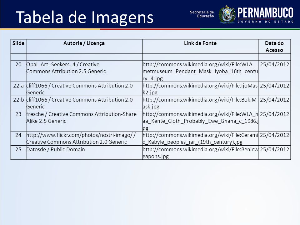 Tabela de Imagens SlideAutoria / LicençaLink da FonteData do Acesso 20Opal_Art_Seekers_4 / Creative Commons Attribution 2.5 Generic http://commons.wik