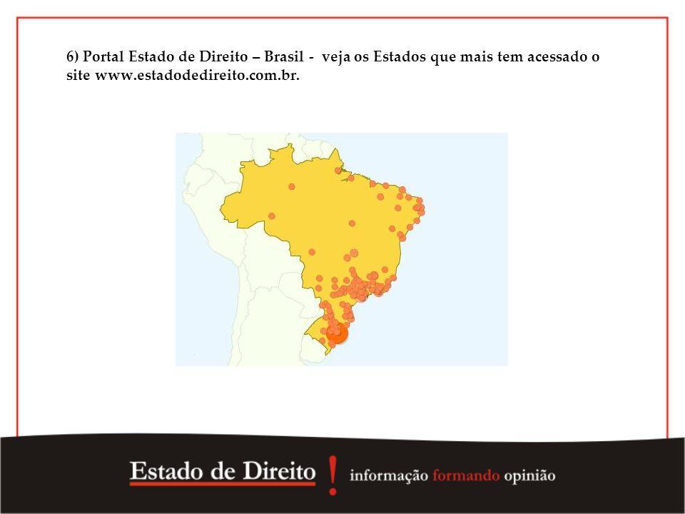 6) Portal Estado de Direito – Brasil - veja os Estados que mais tem acessado o site www.estadodedireito.com.br.