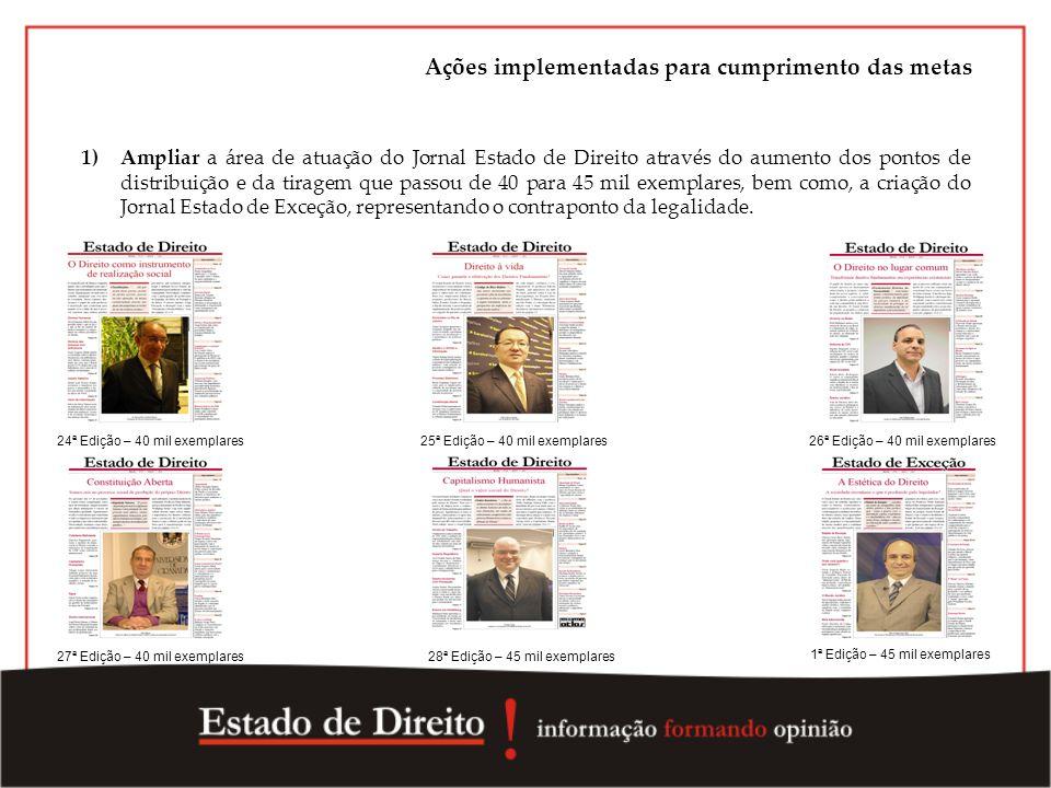 Ações implementadas para cumprimento das metas 1)Ampliar a área de atuação do Jornal Estado de Direito através do aumento dos pontos de distribuição e