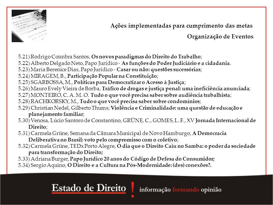5.21) Rodrigo Coimbra Santos, Os novos paradigmas do Direito do Trabalho; 5.22) Alberto Delgado Neto, Papo Jurídico - As funções do Poder Judiciário e