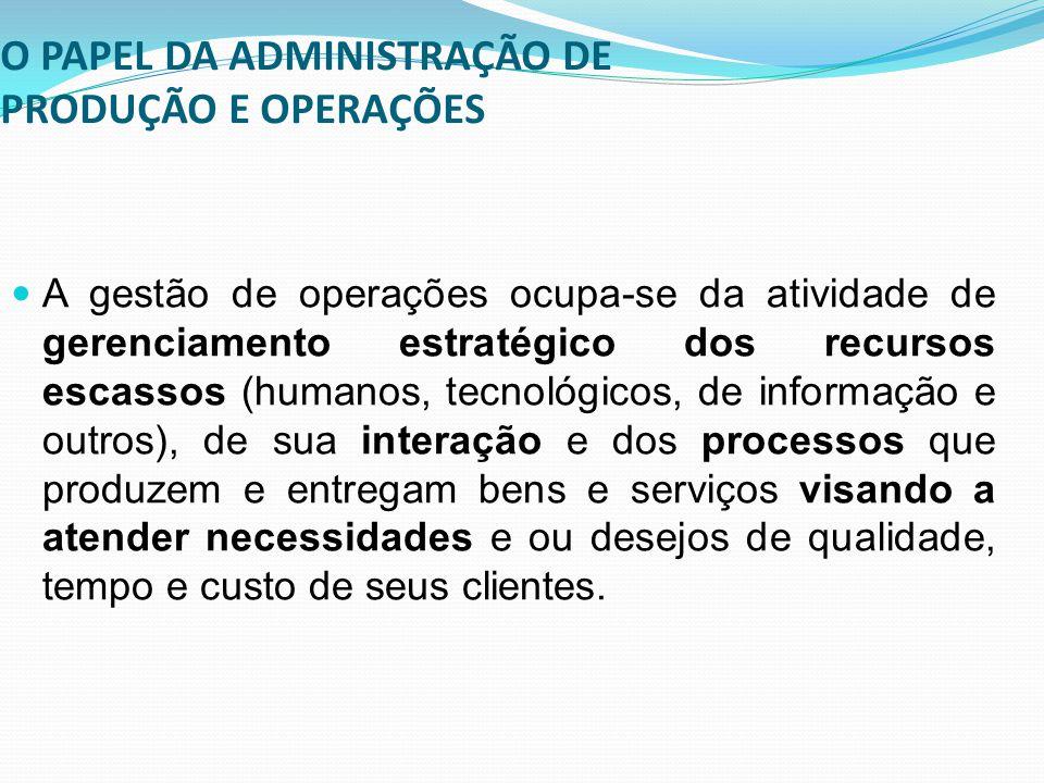 O PAPEL DA ADMINISTRAÇÃO DE PRODUÇÃO E OPERAÇÕES A gestão de operações ocupa-se da atividade de gerenciamento estratégico dos recursos escassos (human
