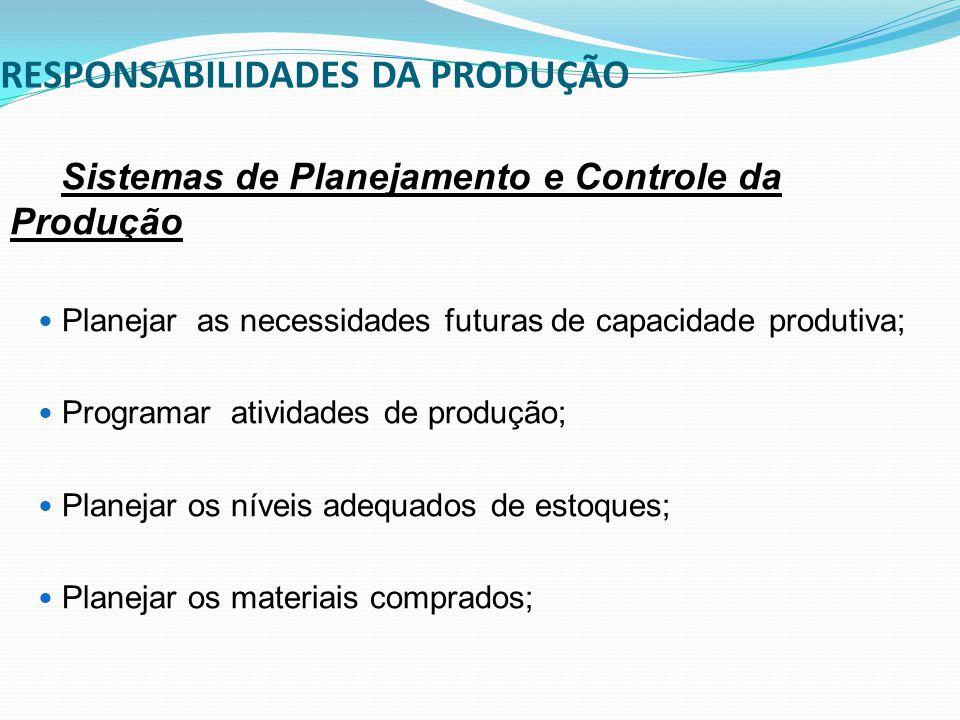 RESPONSABILIDADES DA PRODUÇÃO Sistemas de Planejamento e Controle da Produção Planejar as necessidades futuras de capacidade produtiva; Programar ativ