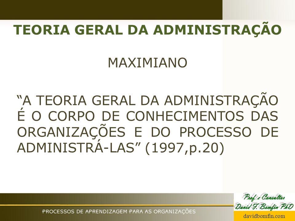 TEORIA GERAL DA ADMINISTRAÇÃO MAXIMIANO A TEORIA GERAL DA ADMINISTRAÇÃO É O CORPO DE CONHECIMENTOS DAS ORGANIZAÇÕES E DO PROCESSO DE ADMINISTRÁ-LAS (1