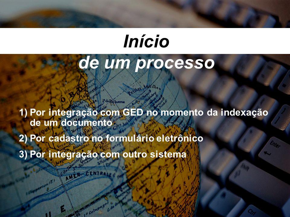 Início de um processo 1)Por integração com GED no momento da indexação de um documento 2)Por cadastro no formulário eletrônico 3)Por integração com outro sistema