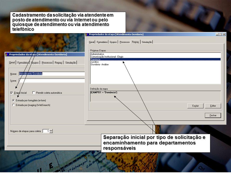 Cadastramento da solicitação via atendente em posto de atendimento ou via Internet ou pelo quiosque de atendimento ou via atendimento telefônico Separação inicial por tipo de solicitação e encaminhamento para departamentos responsáveis