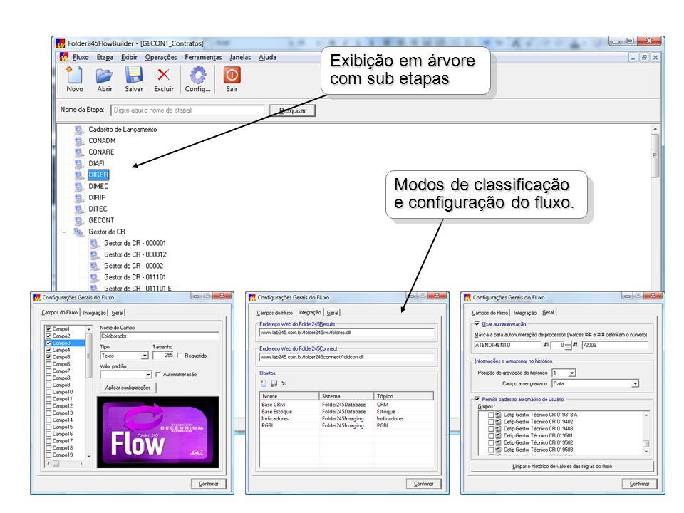 Exibição em árvore com sub etapas Modos de classificação e configuração do fluxo.