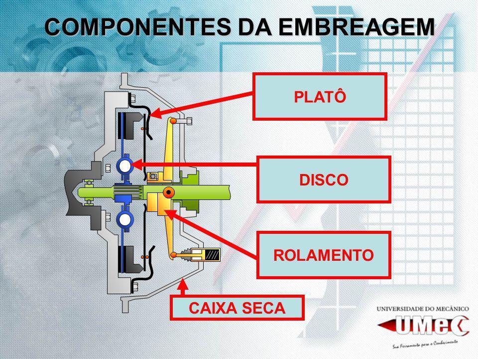 COMPONENTES DA EMBREAGEM PLATÔ DISCO ROLAMENTO CAIXA SECA