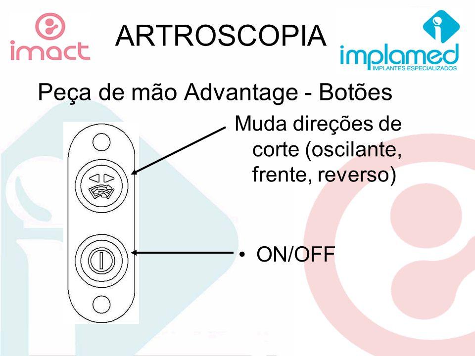 Peça de mão Advantage - Botões Muda direções de corte (oscilante, frente, reverso) ON/OFF