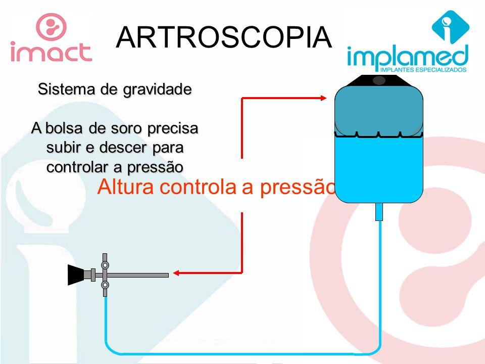 ARTROSCOPIA Altura controla a pressão Sistema de gravidade A bolsa de soro precisa subir e descer para controlar a pressão