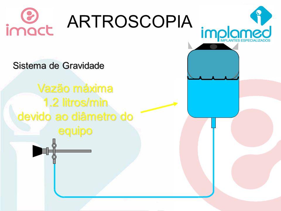 ARTROSCOPIA Vazão máxima 1.2 litros/min devido ao diâmetro do equipo Sistema de Gravidade