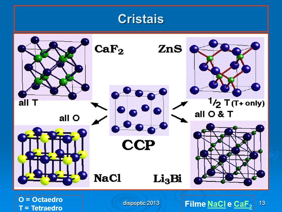 13 Cristais O = Octaedro T = Tetraedro Filme NaCl e CaF 2NaClCaF 2 dispoptic 2013