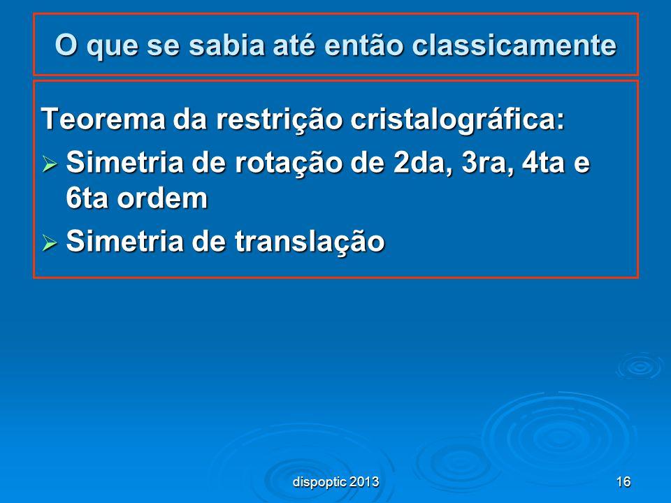 O que se sabia até então classicamente Teorema da restrição cristalográfica: Simetria de rotação de 2da, 3ra, 4ta e 6ta ordem Simetria de rotação de 2