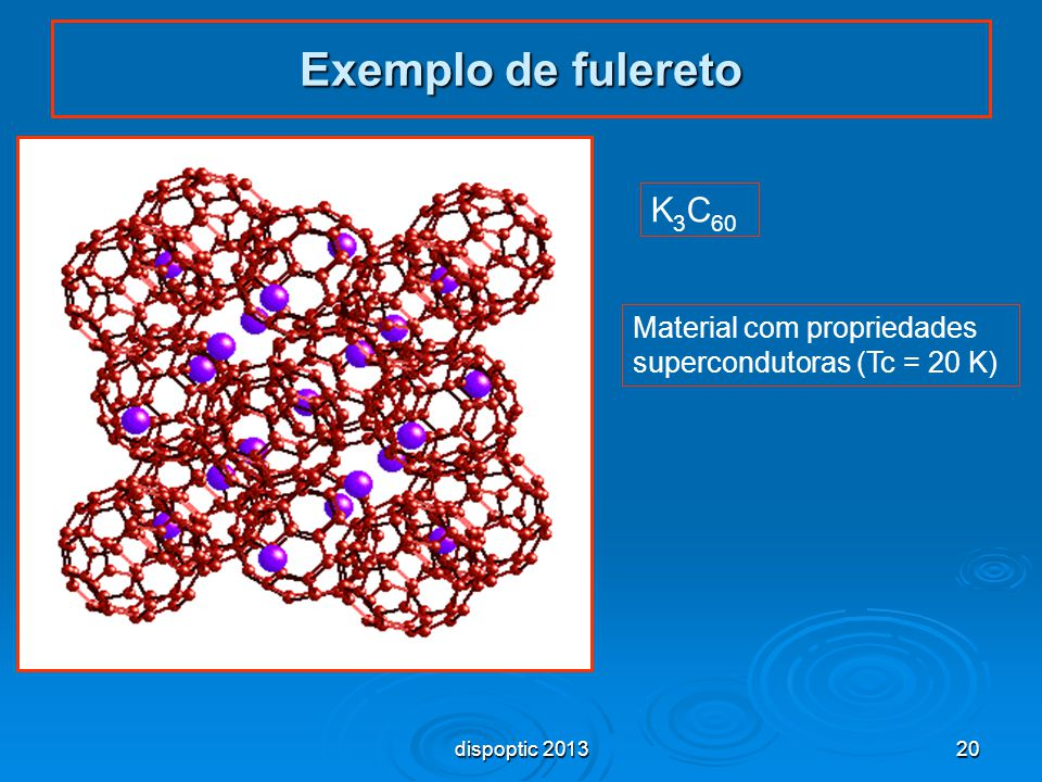 20 Exemplo de fulereto K 3 C 60 Material com propriedades supercondutoras (Tc = 20 K) dispoptic 2013