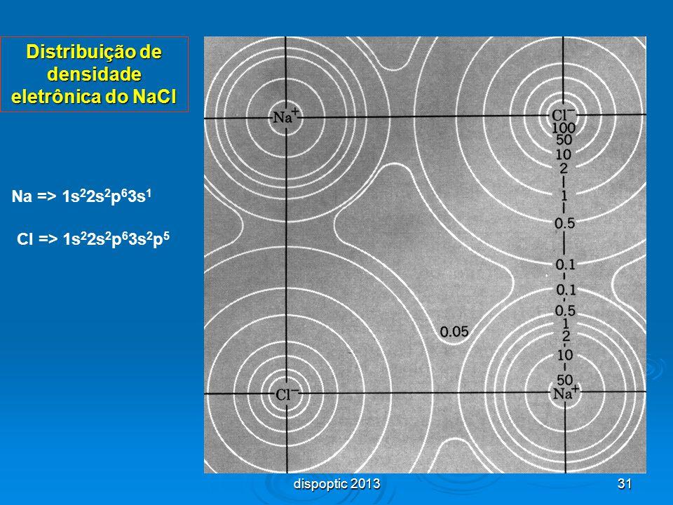 31 Distribuição de densidade eletrônica do NaCl Na => 1s 2 2s 2 p 6 3s 1 Cl => 1s 2 2s 2 p 6 3s 2 p 5