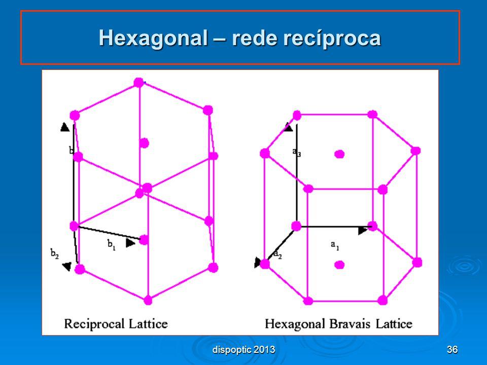 36 Hexagonal – rede recíproca dispoptic 2013