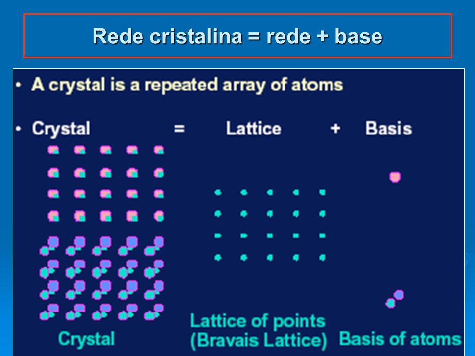 dispoptic 20136 Rede cristalina = rede + base