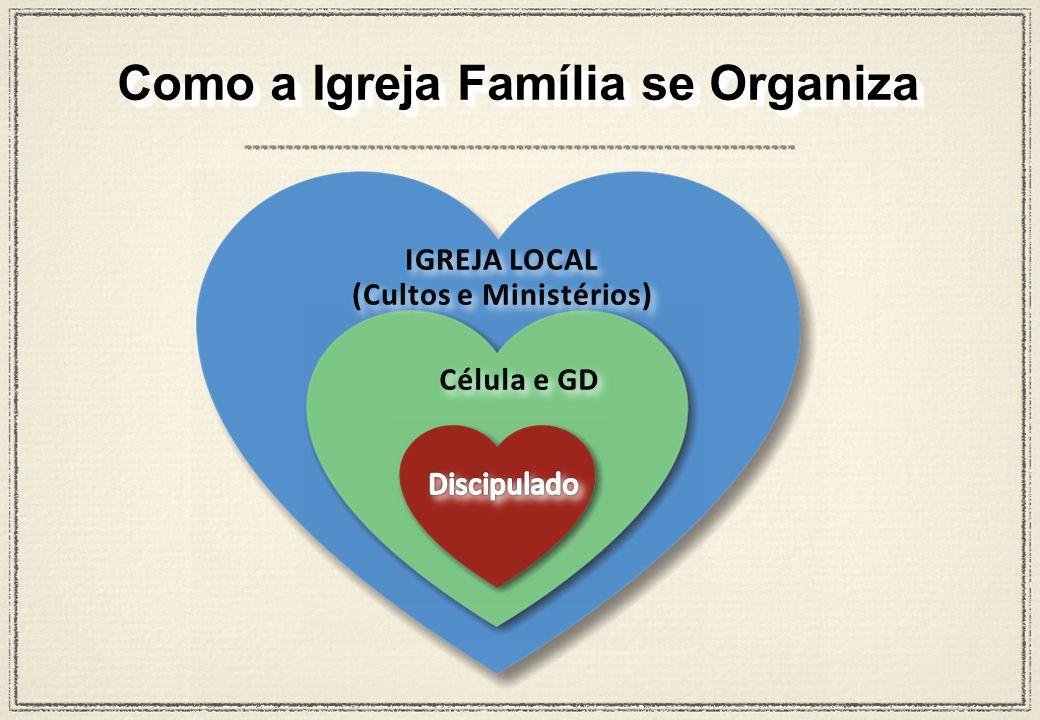 Como a Igreja Família se Organiza