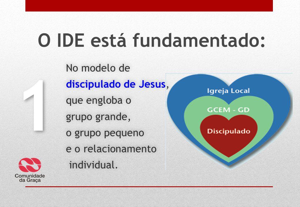 O IDE está fundamentado: No modelo de discipulado de Jesus, que engloba o grupo grande, o grupo pequeno e o relacionamento individual.