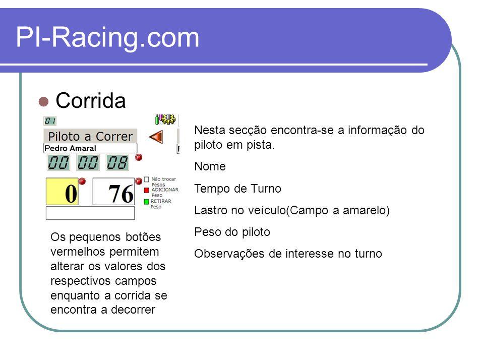 PI-Racing.com Corrida Nesta secção encontra-se a informação do piloto em pista.