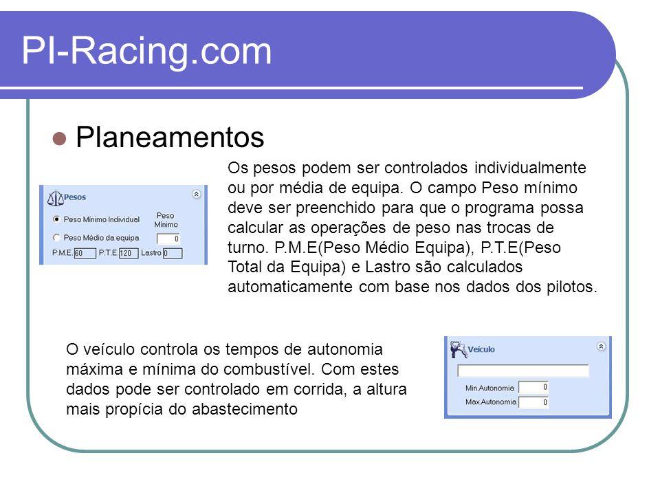 PI-Racing.com Planeamentos A ordem de pilotos define em corrida qual a ordem de entrada dos pilotos em corrida.