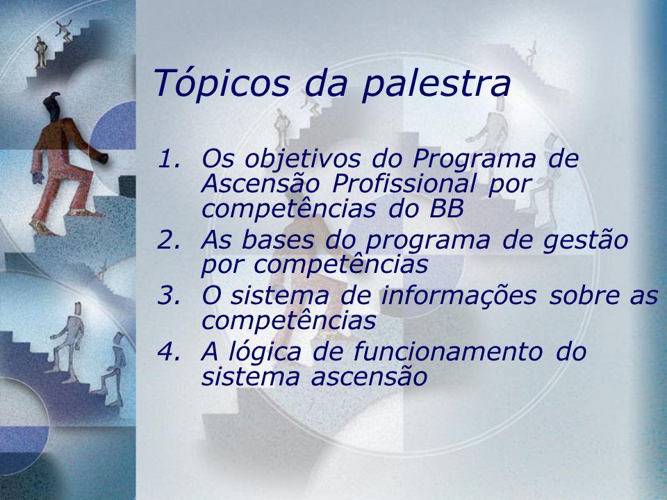 Tópicos da palestra 1.Os objetivos do Programa de Ascensão Profissional por competências do BB 2.As bases do programa de gestão por competências 3.O s