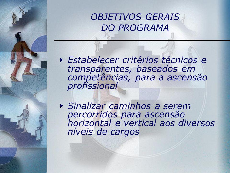 OBJETIVOS GERAIS DO PROGRAMA Estabelecer critérios técnicos e transparentes, baseados em competências, para a ascensão profissional Sinalizar caminhos