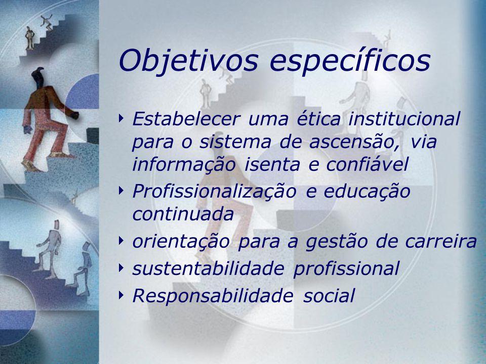 Objetivos específicos Estabelecer uma ética institucional para o sistema de ascensão, via informação isenta e confiável Profissionalização e educação