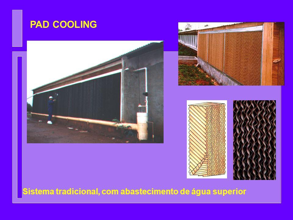 PAD COOLING Sistema tradicional, com abastecimento de água superior