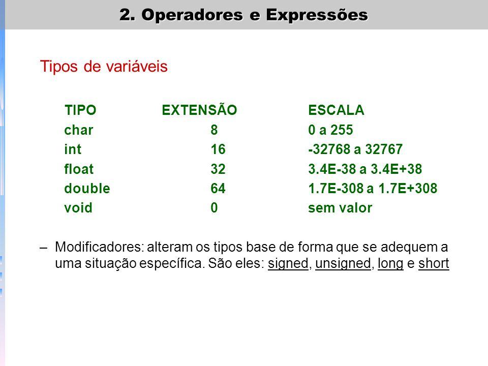Tipos de variáveis TIPOEXTENSÃOESCALA char80 a 255 int16-32768 a 32767 float323.4E-38 a 3.4E+38 double641.7E-308 a 1.7E+308 void0sem valor –Modificado