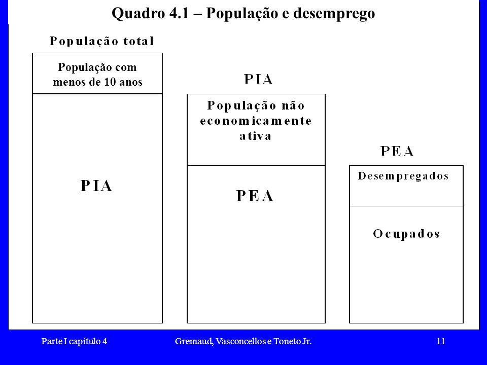 Parte I capítulo 4Gremaud, Vasconcellos e Toneto Jr.11 População com menos de 10 anos Quadro 4.1 – População e desemprego