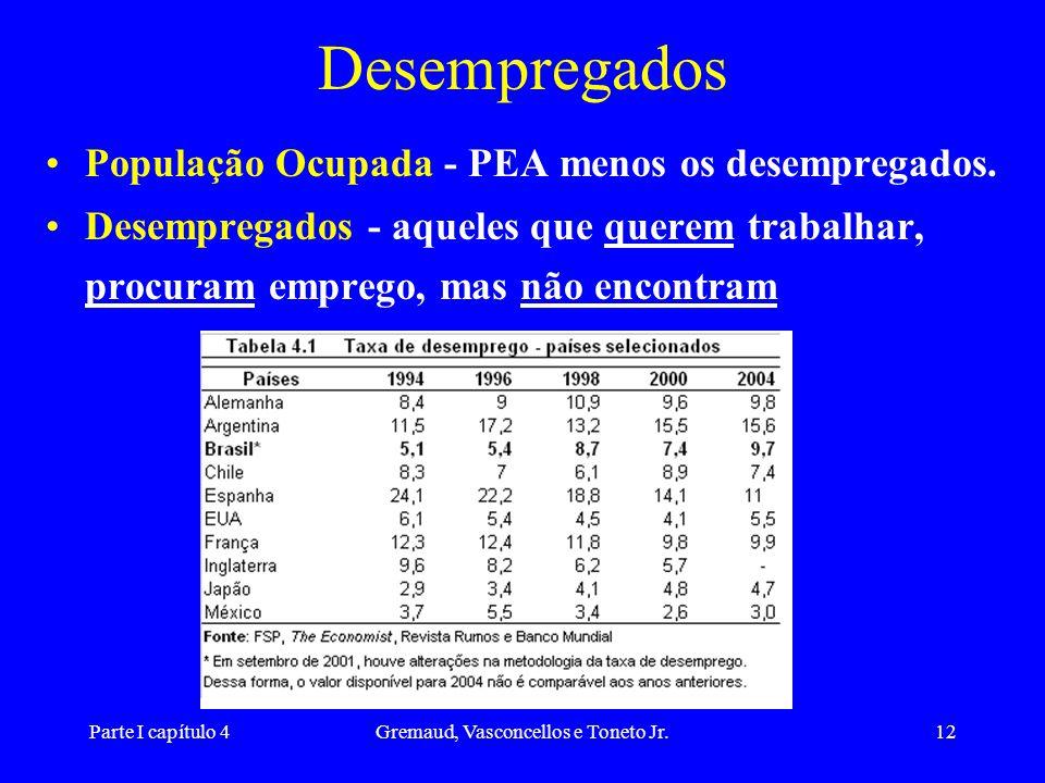 Parte I capítulo 4Gremaud, Vasconcellos e Toneto Jr.12 Desempregados População Ocupada - PEA menos os desempregados.