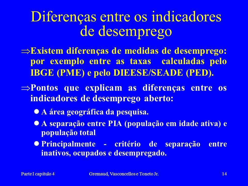 Parte I capítulo 4Gremaud, Vasconcellos e Toneto Jr.14 Diferenças entre os indicadores de desemprego Existem diferenças de medidas de desemprego: por