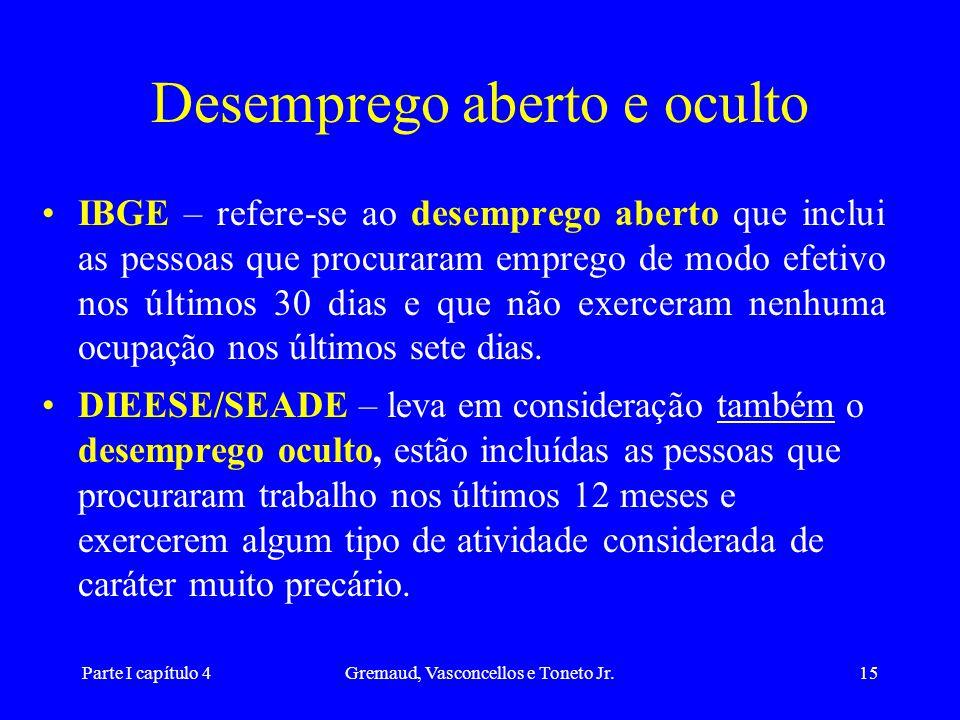 Parte I capítulo 4Gremaud, Vasconcellos e Toneto Jr.15 Desemprego aberto e oculto IBGE – refere-se ao desemprego aberto que inclui as pessoas que proc