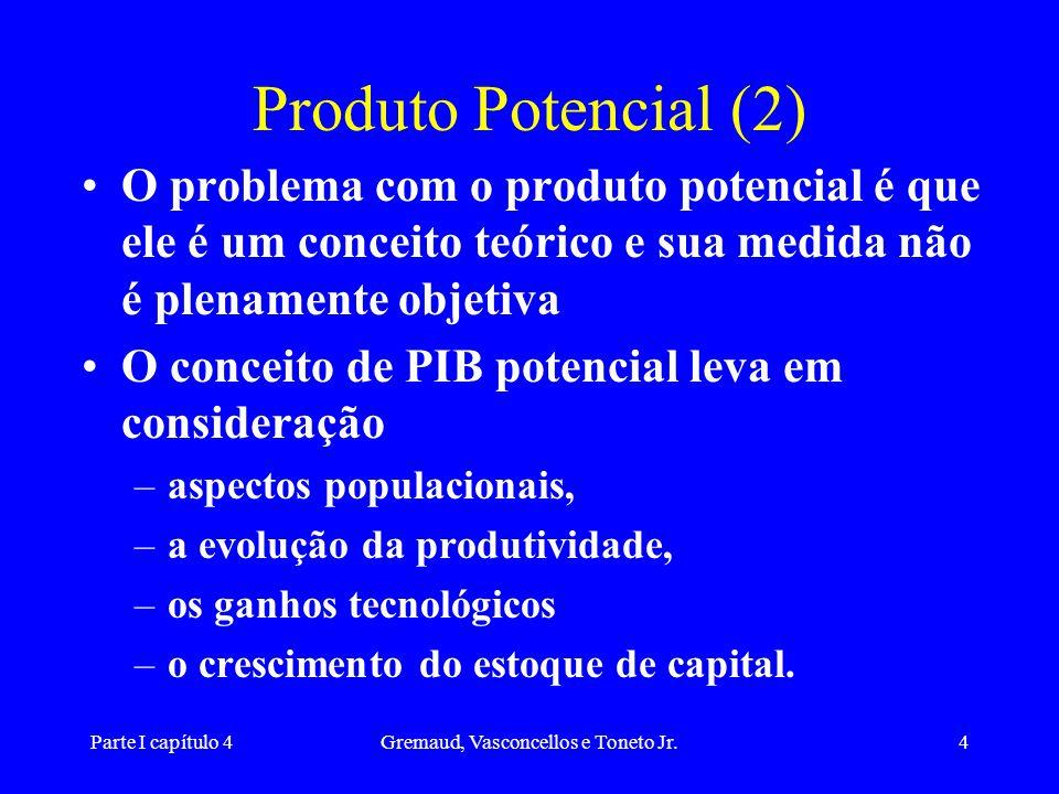 Parte I capítulo 4Gremaud, Vasconcellos e Toneto Jr.4 Produto Potencial (2) O problema com o produto potencial é que ele é um conceito teórico e sua medida não é plenamente objetiva O conceito de PIB potencial leva em consideração –aspectos populacionais, –a evolução da produtividade, –os ganhos tecnológicos –o crescimento do estoque de capital.