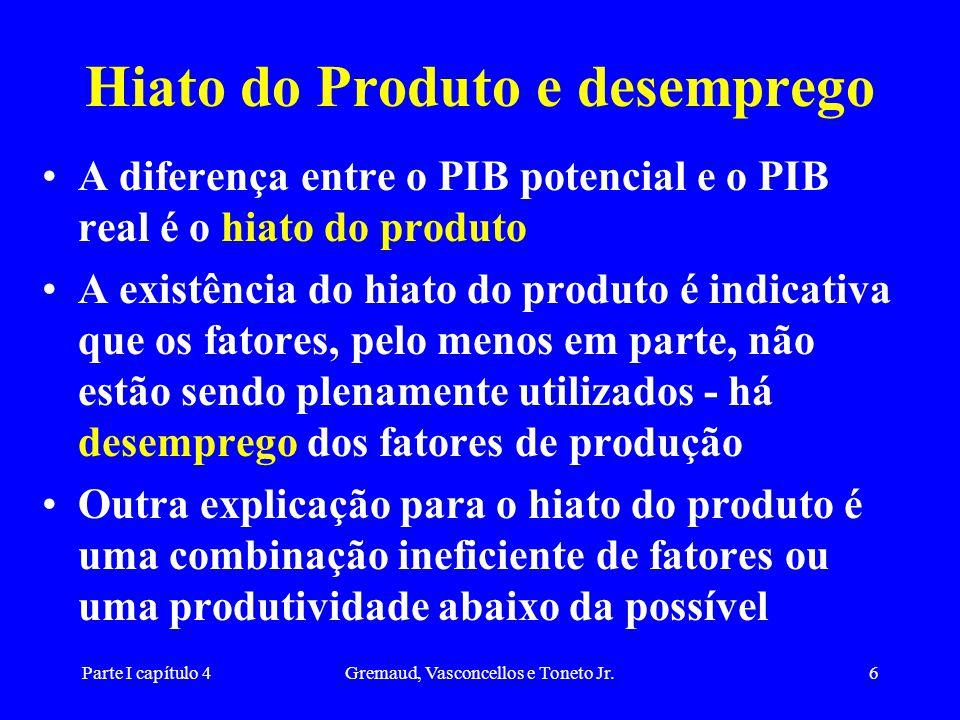 Parte I capítulo 4Gremaud, Vasconcellos e Toneto Jr.6 Hiato do Produto e desemprego A diferença entre o PIB potencial e o PIB real é o hiato do produt