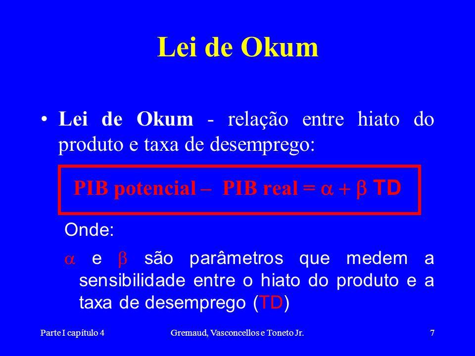 Parte I capítulo 4Gremaud, Vasconcellos e Toneto Jr.7 Lei de Okum Lei de Okum - relação entre hiato do produto e taxa de desemprego: PIB potencial – PIB real = TD Onde: e são parâmetros que medem a sensibilidade entre o hiato do produto e a taxa de desemprego (TD)