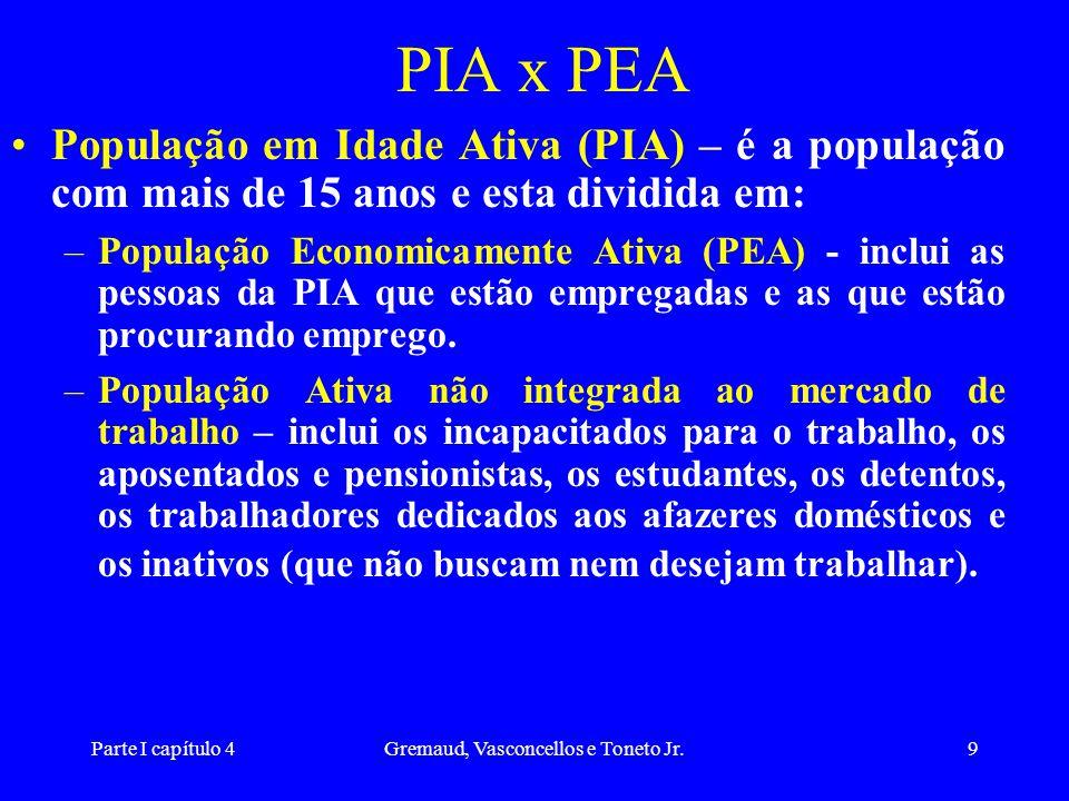 Parte I capítulo 4Gremaud, Vasconcellos e Toneto Jr.9 PIA x PEA População em Idade Ativa (PIA) – é a população com mais de 15 anos e esta dividida em: –População Economicamente Ativa (PEA) - inclui as pessoas da PIA que estão empregadas e as que estão procurando emprego.